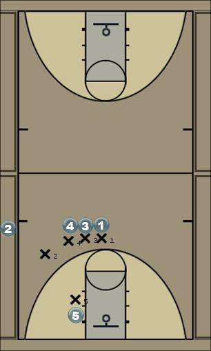 Basketball Play sideout 2 Sideline Out of Bounds