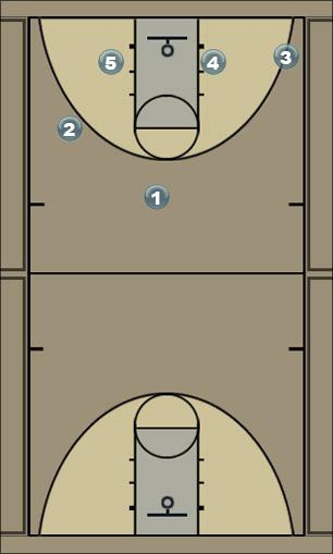Basketball Play Altrez Man to Man Offense