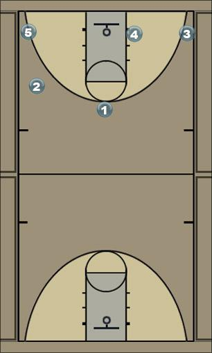 Basketball Play Zone Breaker Zone Play