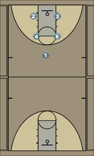 Basketball Play St-Laurent Quick Hitter