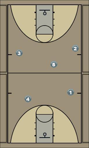 Basketball Play 14 Quick Hitter
