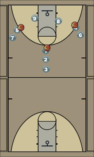 Basketball Play Motion-offense Man to Man Offense
