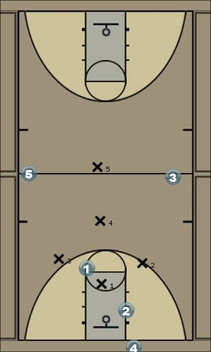 Basketball Play Press Break v Diamond Zone Press Break