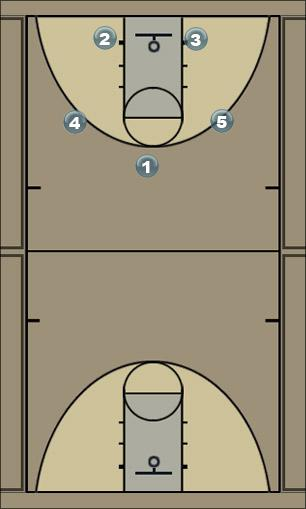 Basketball Play BKK1 Man to Man Offense