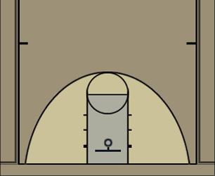 Basketball Play Inbounds Play - Box 1 Man Baseline Out of Bounds Play