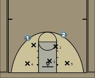 Basketball Play Michigan Box&1 Zone Play