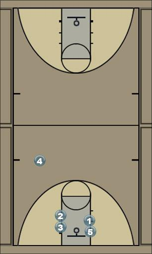 Basketball Play Horns_Series1 Man to Man Set