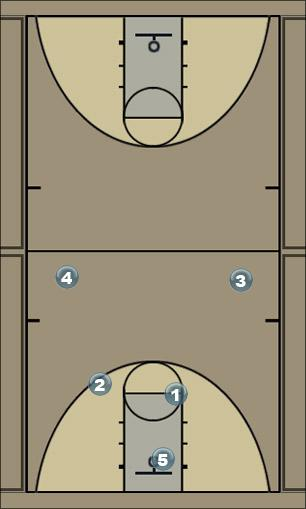 Basketball Play Bobcats Man to Man Set