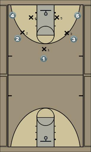 Basketball Play 5-4 DH Zone Play