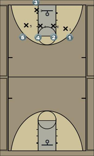 Basketball Play Zebra Man Baseline Out of Bounds Play
