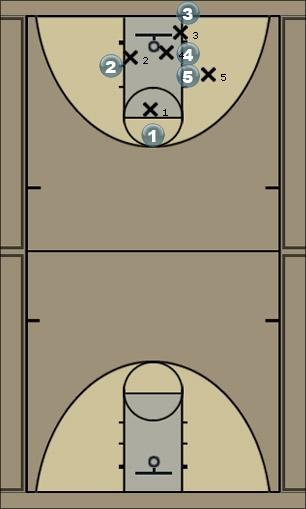 Basketball Play Bacon Man Baseline Out of Bounds Play