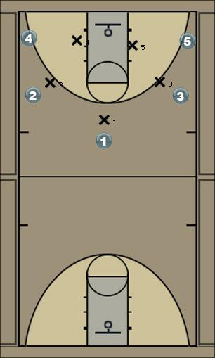 Basketball Play Raiders 2-3 trap Defense