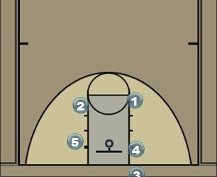 Basketball Play Hair? Man Baseline Out of Bounds Play