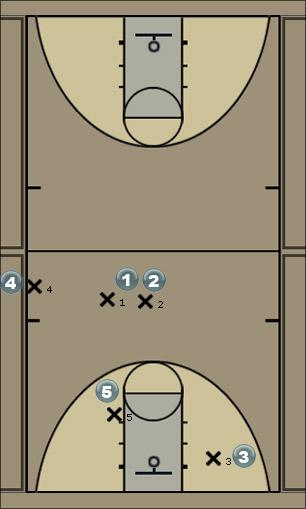Basketball Play Motion High Screen Roll  Man to Man Offense