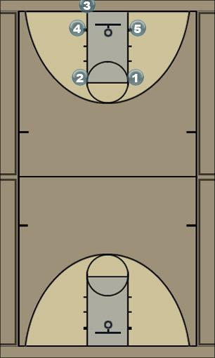Basketball Play DR Pick Man Baseline Out of Bounds Play