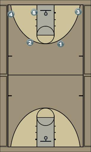 Basketball Play 4 Out Motion Man to Man Offense