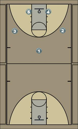 Basketball Play Quick 2 Quick Hitter