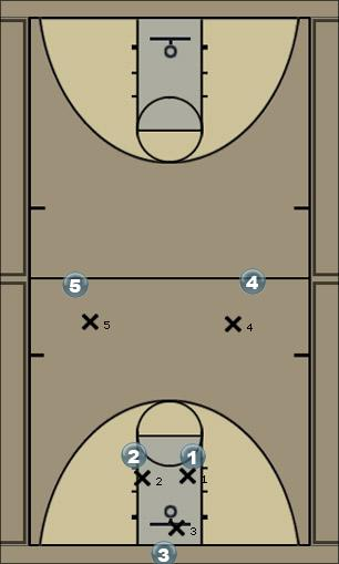 Basketball Play DR Press Break - Man to Man Zone Press Break