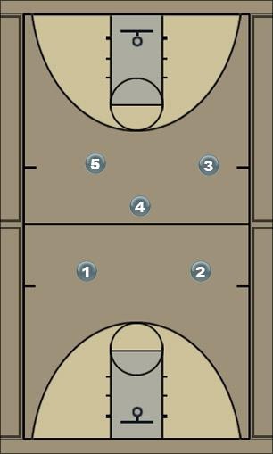 Basketball Play domino Zone Play