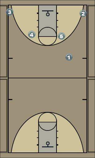 Basketball Play 1-1 (Pick-n-roll) Man to Man Offense