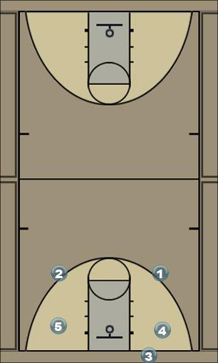 Basketball Play MS Stack Man Baseline Out of Bounds Play
