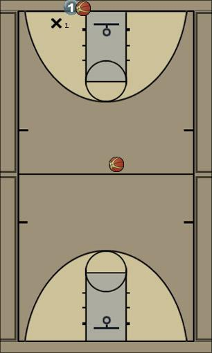 Basketball Play Out of Bounds 1 Man Baseline Out of Bounds Play