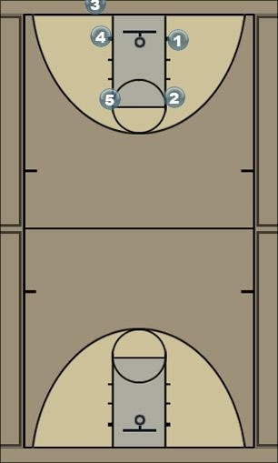 Basketball Play Utah Man Baseline Out of Bounds Play
