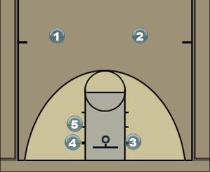 Basketball Play UCLA FLYER Man to Man Set