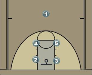 Basketball Play WINGER Man to Man Set