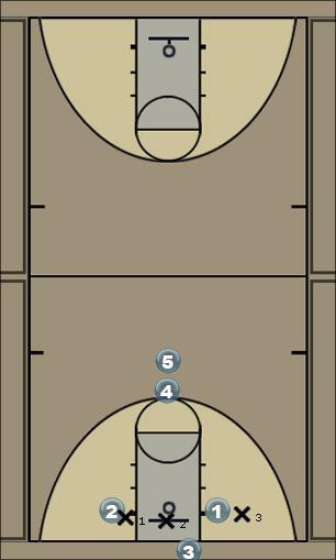 Basketball Play Zebra 23 Phase 1 Zone Play