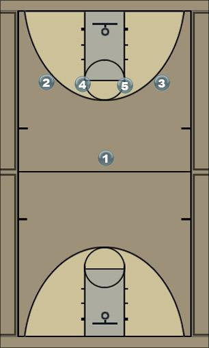 Basketball Play Flex: Entry option Flex/Holy Cross Man to Man Offense