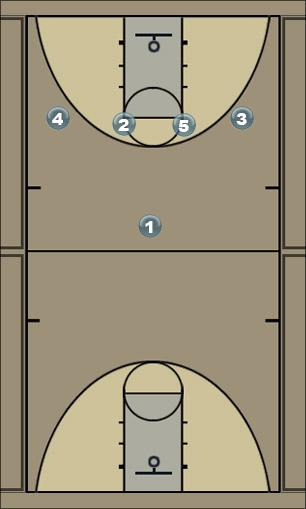 Basketball Play Flex: Wing Pick and Roll option Man to Man Offense