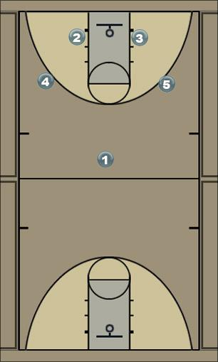 Basketball Play Flex: Maryland Pattern Man to Man Offense