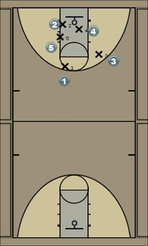 Basketball Play AIRIDAS...storm inside Man to Man Set