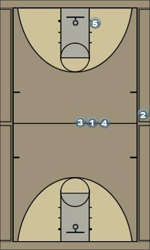 Basketball Play SIDEOUT-INBOUNDS Sideline Out of Bounds