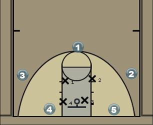 Basketball Play Option left Man to Man Set