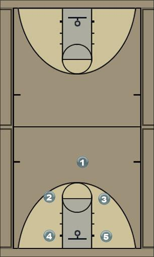 Basketball Play toast - right Man to Man Set