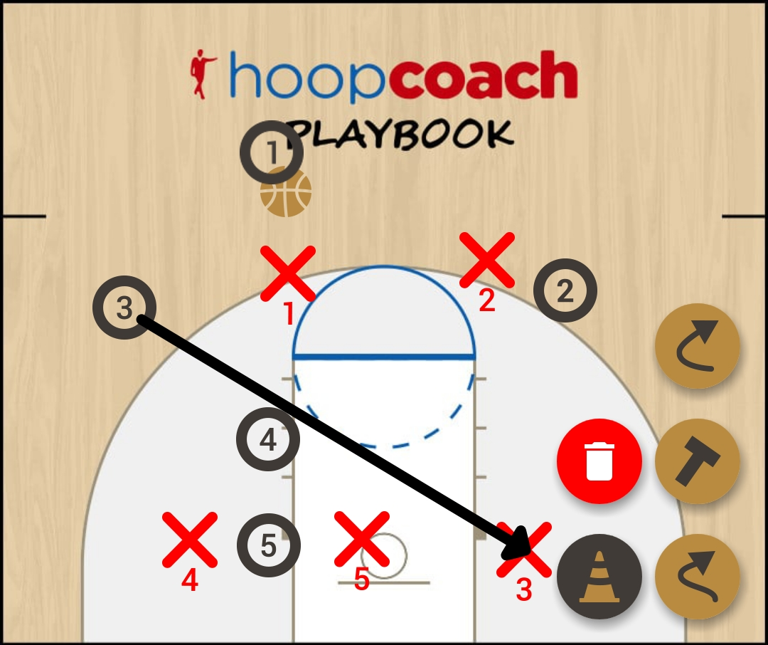 Basketball Play Indiana (Jam) Zone Play
