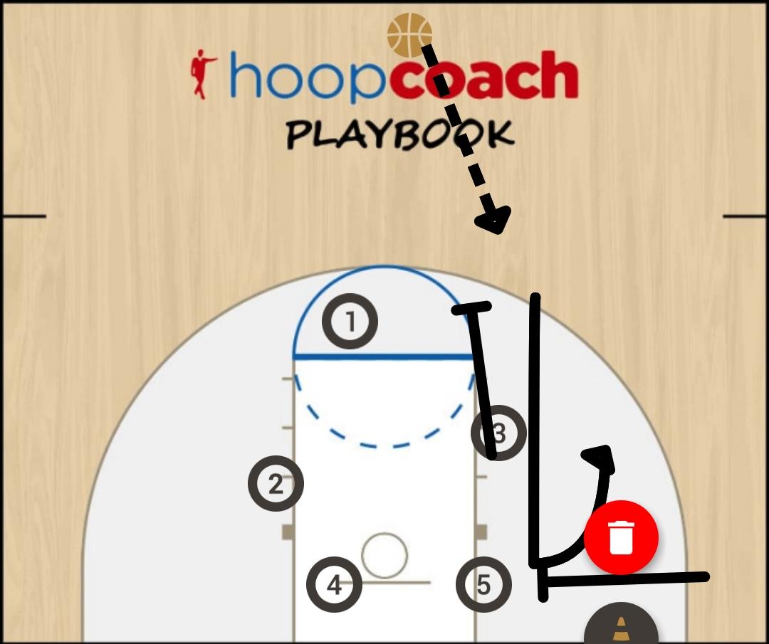 Basketball Play kill Man to Man Set