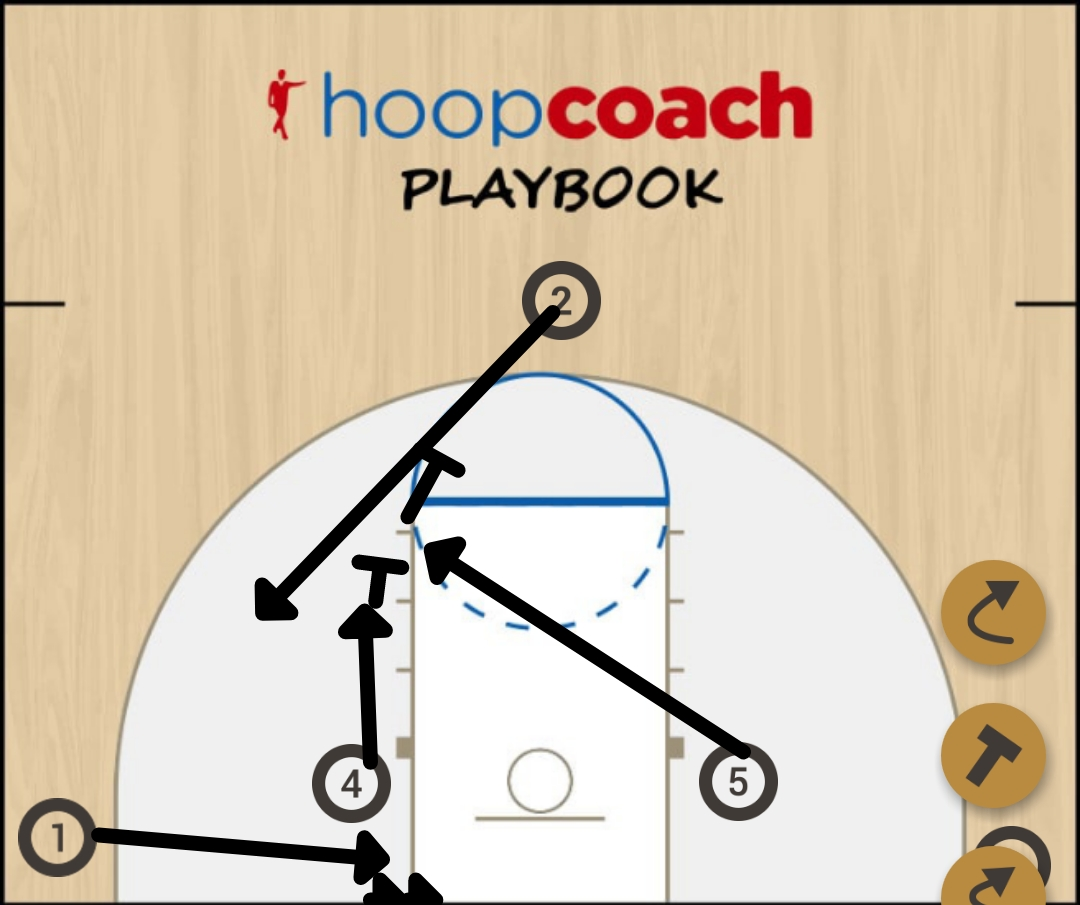 Basketball Play play1 Man to Man Offense