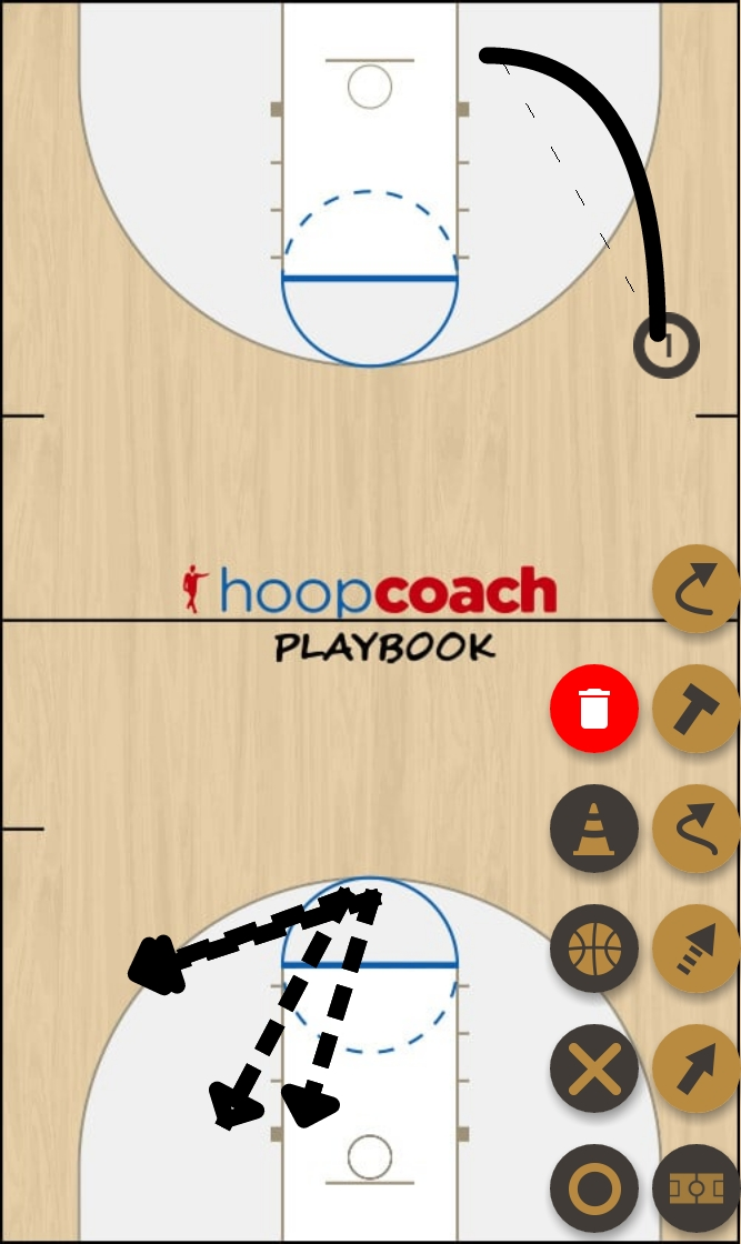 Basketball Play pasing  Man to Man Offense