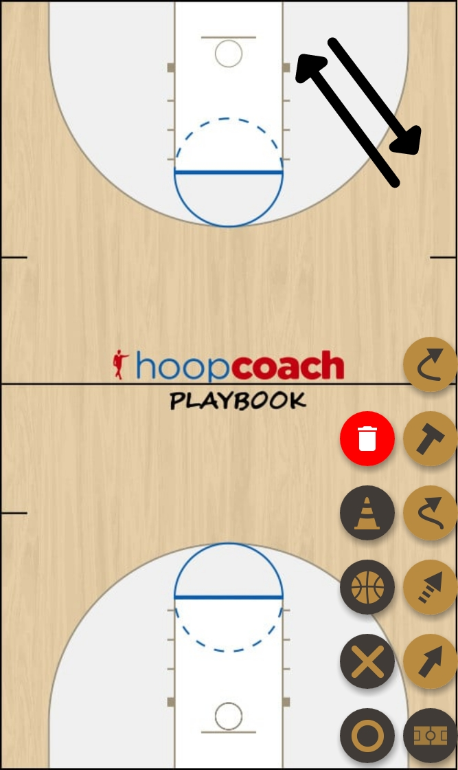 Basketball Play fintas Man to Man Offense