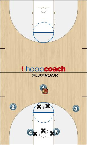 Basketball Play JP0423 Uncategorized Plays offense
