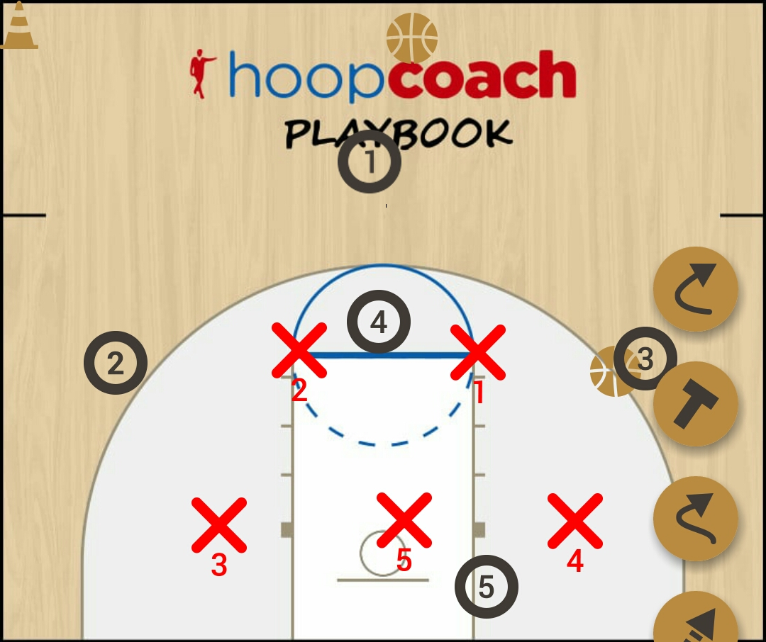 Basketball Play PG Zone Play 2-3 zone offense
