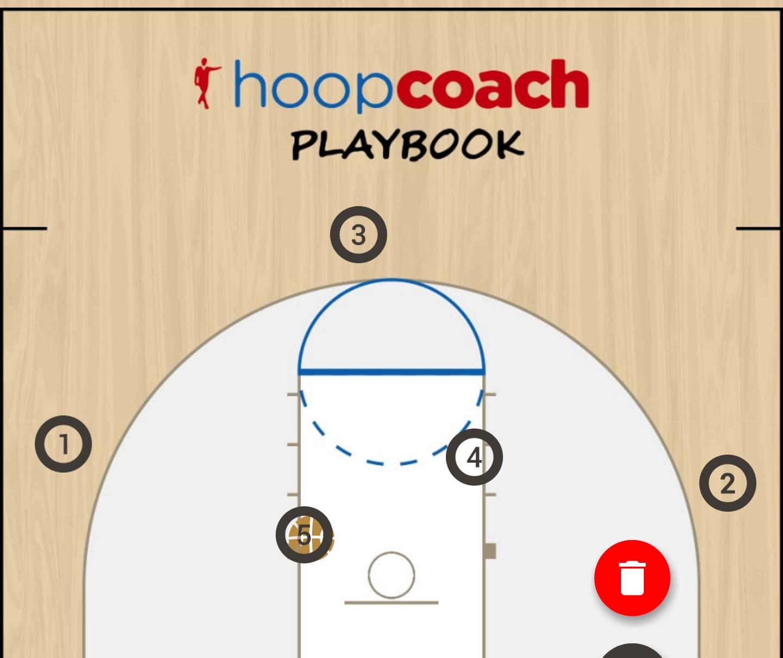 Basketball Play High/Low Man to Man Set