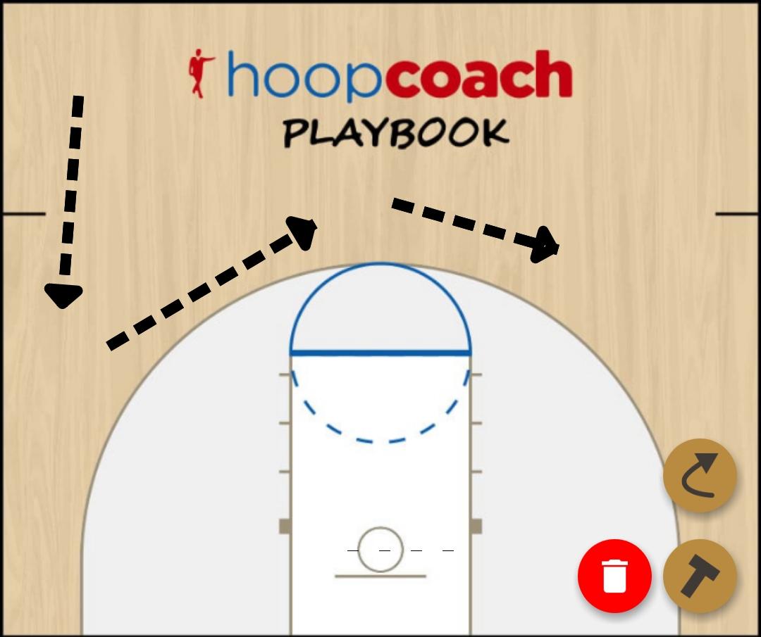 Basketball Play Fastbreak Basketball Drill