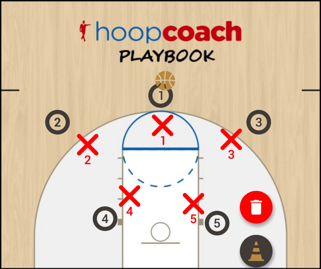 Basketball Play Deep 3 Defense