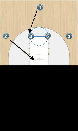 Basketball Play Wheel Man to Man Offense