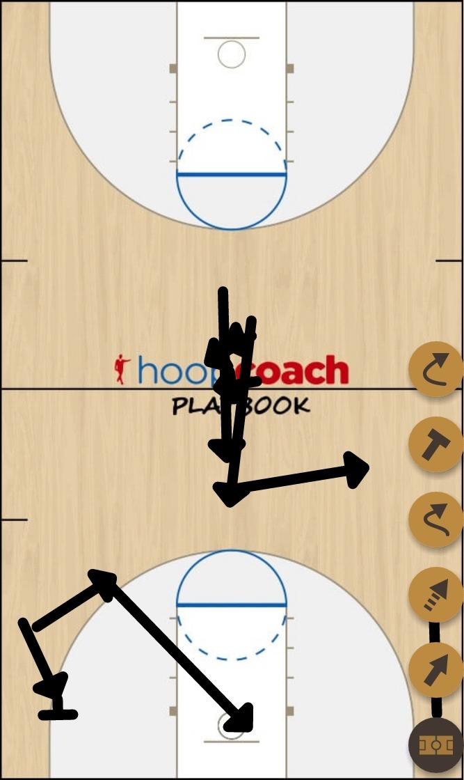 Basketball Play regular motion Man to Man Offense
