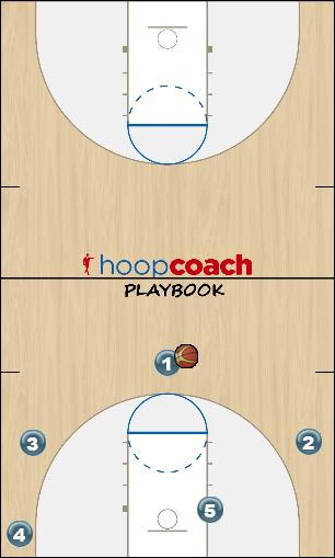 Basketball Play 41 Flex Zone Play continuity, flex, motion, offense